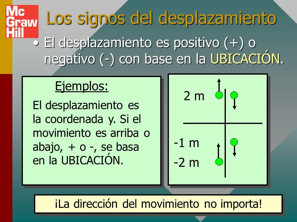 Los signos del desplazamiento El desplazamiento es positivo (+) o negativo (-) con base en la UBICACIÓN.El desplazamiento es positivo (+) o negativo (-) con base en la UBICACIÓN.