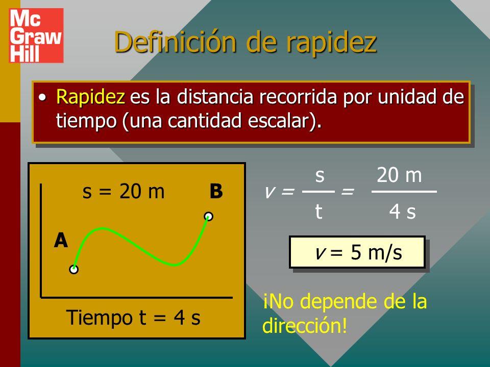 Definición de rapidez Rapidez es la distancia recorrida por unidad de tiempo (una cantidad escalar).Rapidez es la distancia recorrida por unidad de tiempo (una cantidad escalar).