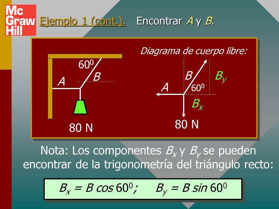 Ejemplo 1. Encuentre la tensión en las cuerdas A y B. 80 N A B 60 0 Lea el problema; dibuje bosquejo; construya diagrama de cuerpo libre e indique com