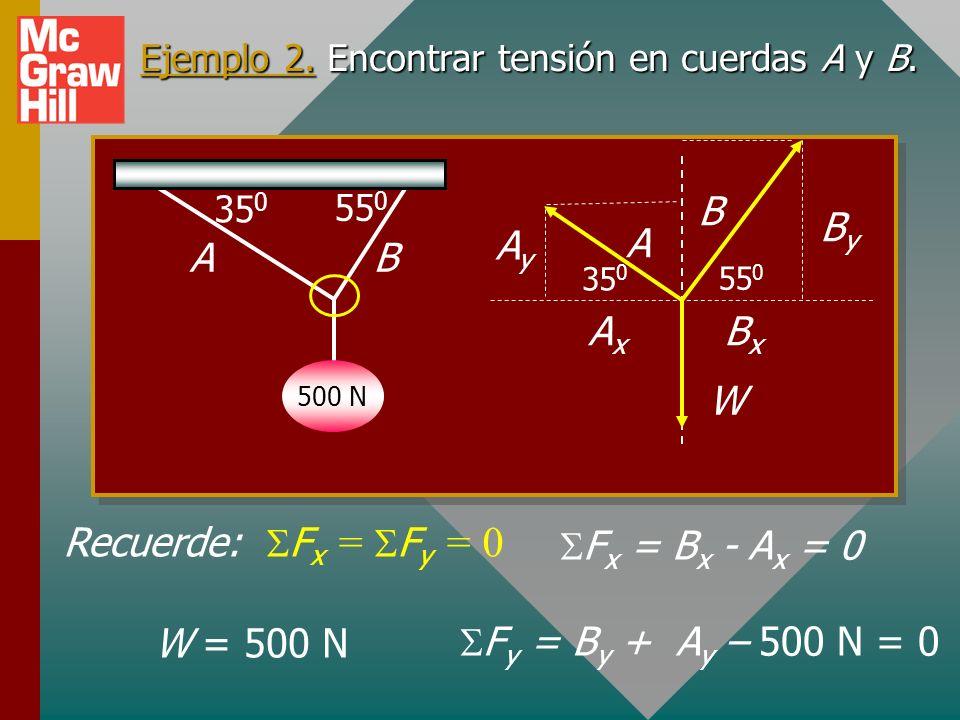 Ejemplo 1 (cont.). Encontrar tensión en las cuerdas A y B. Aplique la primera condición para el equilibrio.Aplique la primera condición para el equili