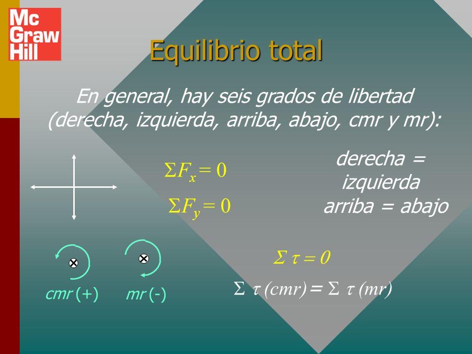 Ejemplo 2 (cont.) Simplifique al rotar ejes: Recuerde que W = 500 N F x = B - W x = 0 F y = A - W y = 0 B = W x = (500 N) cos 35 0 B = 410 N A = W x =