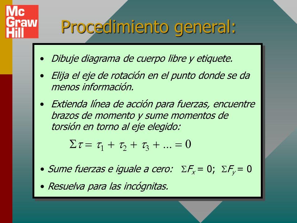 Equilibrio total En general, hay seis grados de libertad (derecha, izquierda, arriba, abajo, cmr y mr): F x = 0 derecha = izquierda F y = 0 arriba = a
