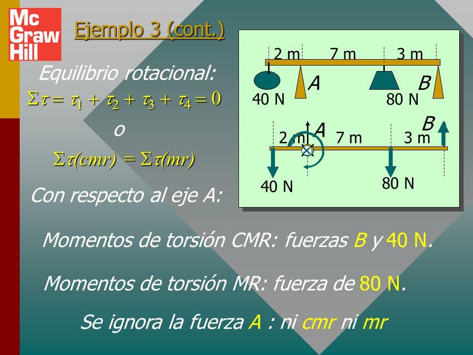 Ejemplo 3 (cont.) 40 N 80 N 2 m3 m7 m A B Los momentos de torsión en torno al eje cmr son iguales a las de mr. cmr (+) mr (-) (cmr) = (mr) (cmr) = (mr
