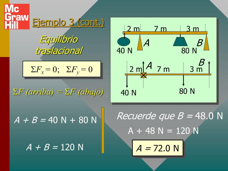 40 N 80 N 2 m3 m 7 m AB 40 N 80 N 2 m3 m7 m A B Ejemplo 3 (cont.) Primero: (cmr) 1 = B (10 m) 2 = (40 N) (2 m) = 80 N m A continuación: (mr) 3 = (80 N