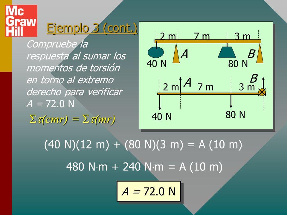 40 N 80 N 2 m3 m 7 m AB 40 N 80 N 2 m3 m7 m A B Ejemplo 3 (cont.) F (arriba) = F (abajo) F (arriba) = F (abajo) A + 48 N = 120 N A = 72.0 N Equilibrio