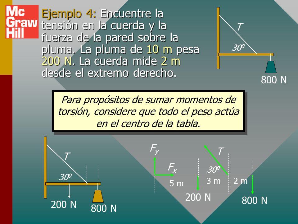 40 N 80 N 2 m3 m 7 m AB 40 N 80 N 2 m3 m7 m A B Recuerde los signos: F(arriba) = F(abajo) F(arriba) = F(abajo) Los valores absolutos se aplican para: