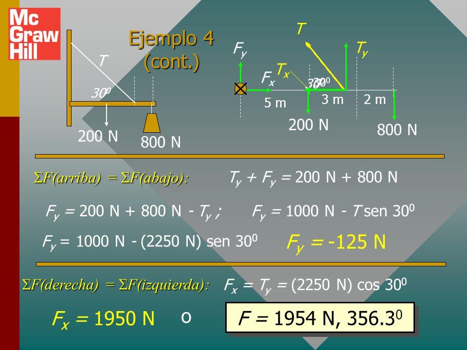 30 0 T 800 N 200 N 30 0 800 N 200 N T FxFx FyFy 2 m3 m 5 m Ejemplo 4 (cont.) Elija el eje de rotación en la pared (menos información) (cmr): (cmr): r