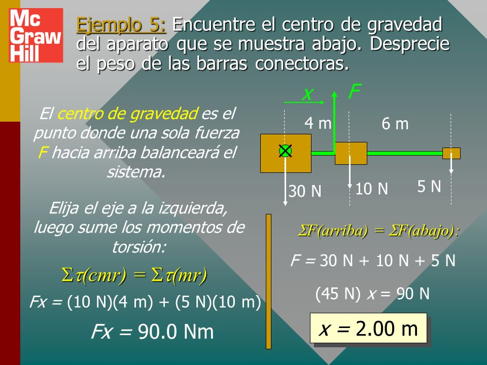 Ejemplos de centro de gravedad Nota: El centro de gravedad no siempre está adentro del material.