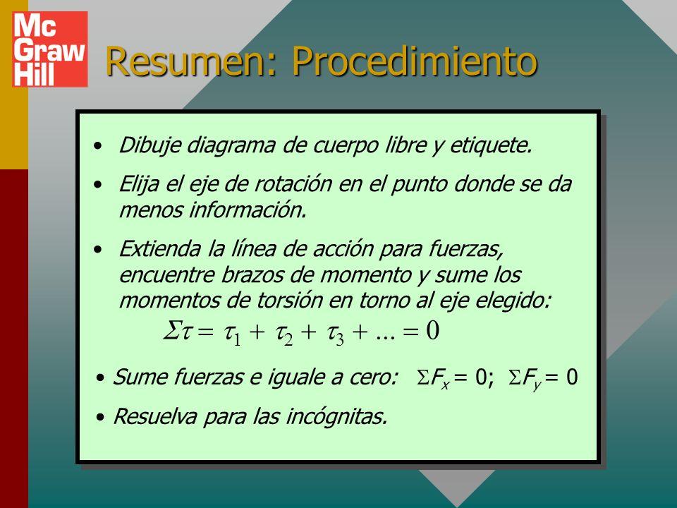 Resumen Se dice que un objeto está en equilibrio si y sólo si no hay fuerza resultante ni momento de torsión resultante. Condiciones para el equilibri