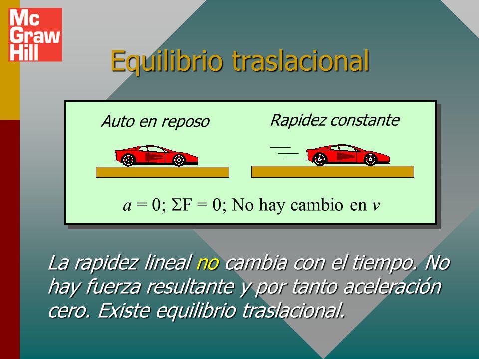 Equilibrio traslacional La rapidez lineal no cambia con el tiempo.