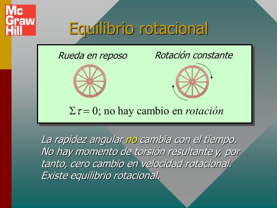 Equilibrio traslacional La rapidez lineal no cambia con el tiempo. No hay fuerza resultante y por tanto aceleración cero. Existe equilibrio traslacion