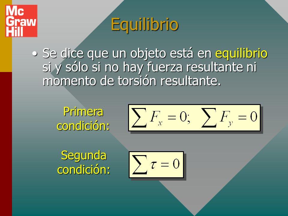 Equilibrio Se dice que un objeto está en equilibrio si y sólo si no hay fuerza resultante ni momento de torsión resultante.Se dice que un objeto está en equilibrio si y sólo si no hay fuerza resultante ni momento de torsión resultante.