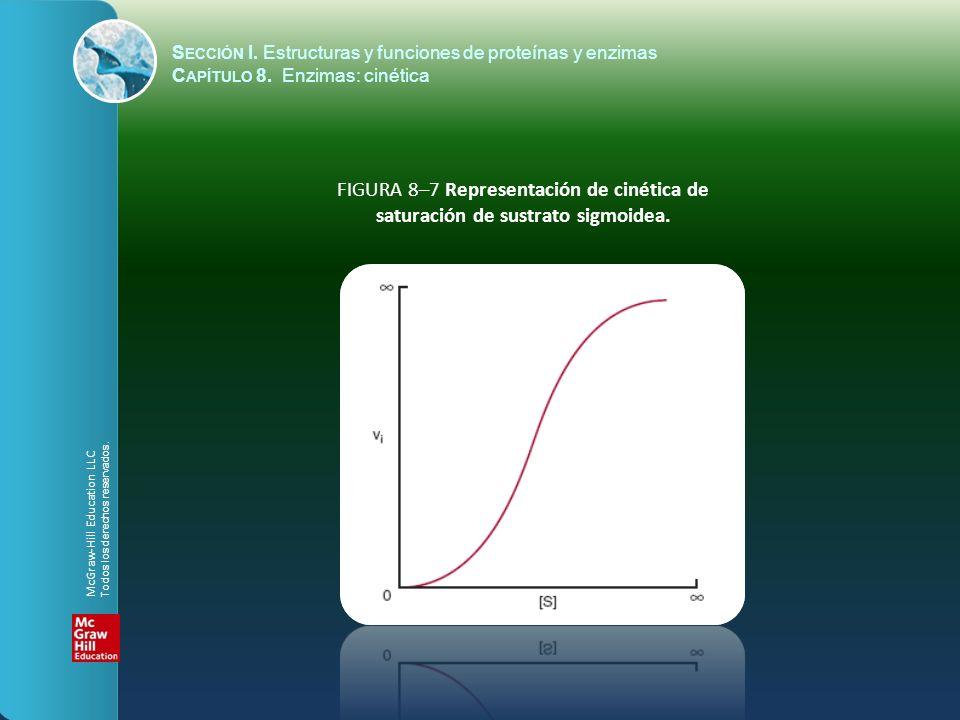 FIGURA 8–7 Representación de cinética de saturación de sustrato sigmoidea. S ECCIÓN I. Estructuras y funciones de proteínas y enzimas C APÍTULO 8. Enz