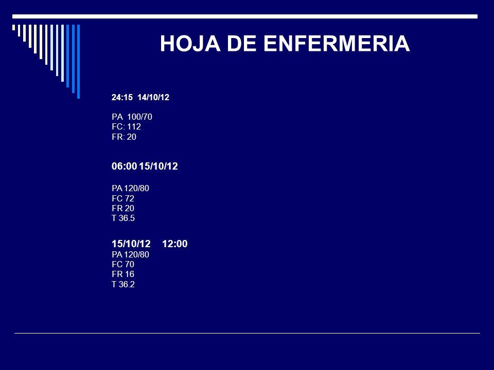 HOJA DE ENFERMERIA 24:15 14/10/12 PA 100/70 FC: 112 FR: 20 06:00 15/10/12 PA 120/80 FC 72 FR 20 T 36.5 15/10/12 12:00 PA 120/80 FC 70 FR 16 T 36.2
