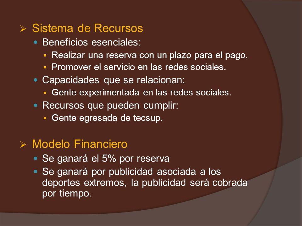 Sistema de Recursos Beneficios esenciales: Realizar una reserva con un plazo para el pago.