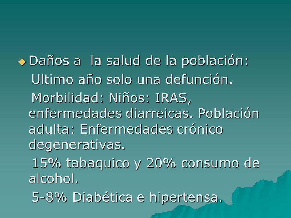 Daños a la salud de la población: Daños a la salud de la población: Ultimo año solo una defunción. Ultimo año solo una defunción. Morbilidad: Niños: I