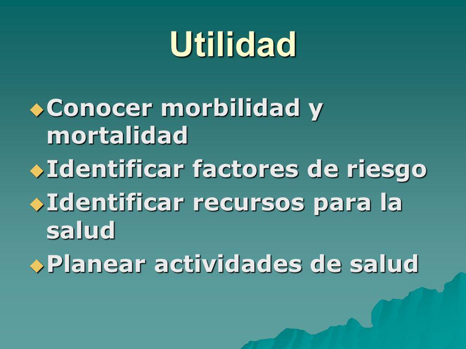 Utilidad Conocer morbilidad y mortalidad Conocer morbilidad y mortalidad Identificar factores de riesgo Identificar factores de riesgo Identificar rec
