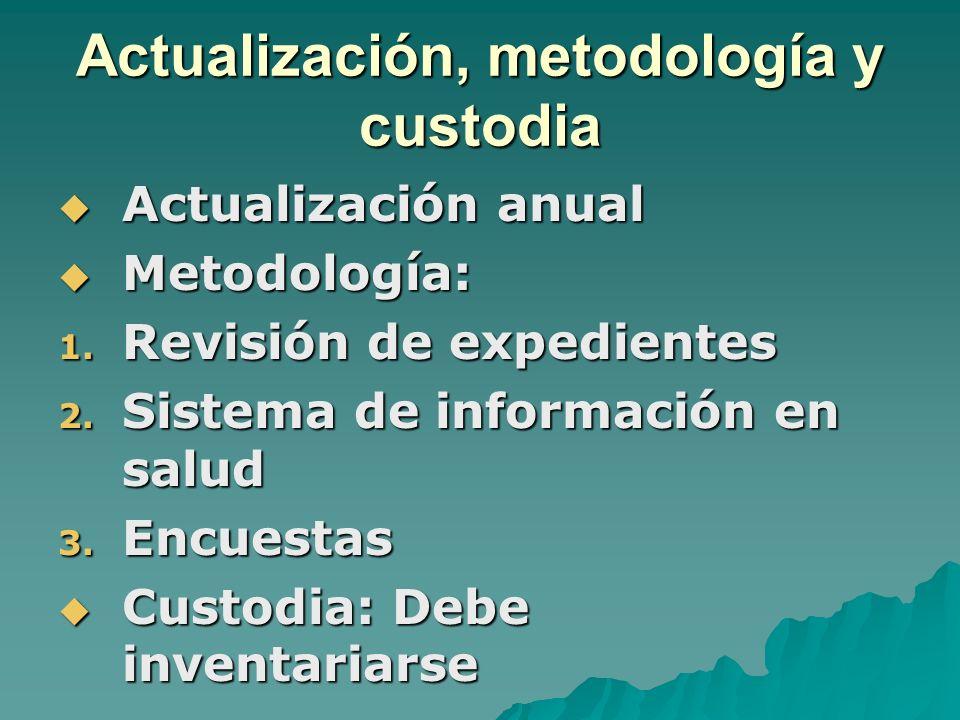 Actualización, metodología y custodia Actualización anual Actualización anual Metodología: Metodología: 1. Revisión de expedientes 2. Sistema de infor