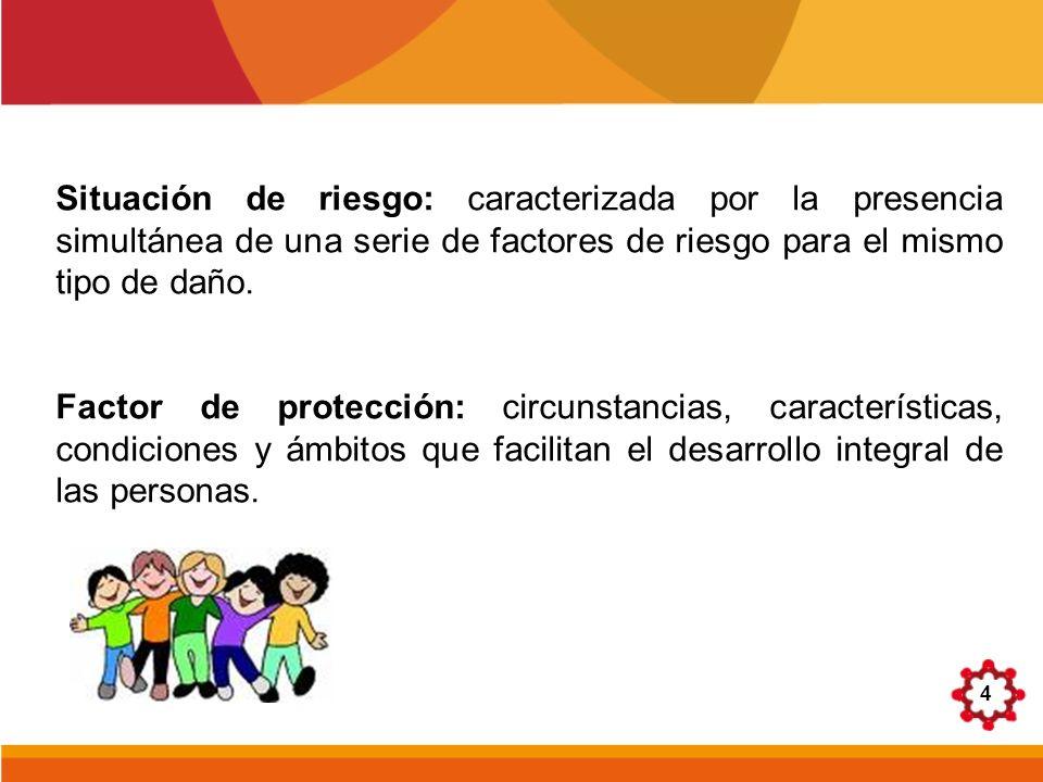 4 Situación de riesgo: caracterizada por la presencia simultánea de una serie de factores de riesgo para el mismo tipo de daño. Factor de protección: