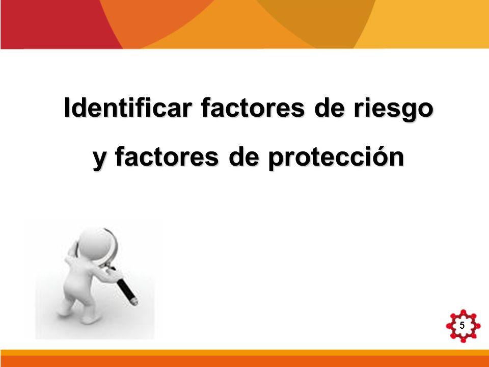 6 DIAGNÓSTICO Procedimiento con el que se identifican los factores de riesgo internos y externos en un ambiente determinado, en base a un instrumento objetivo y medible.