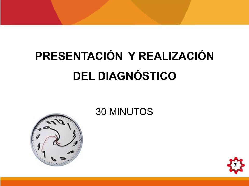 7 PRESENTACIÓN Y REALIZACIÓN DEL DIAGNÓSTICO 30 MINUTOS