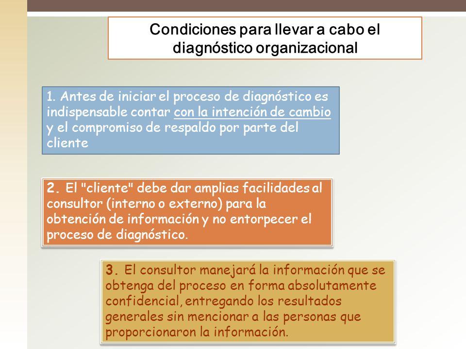 Condiciones para llevar a cabo el diagnóstico organizacional 1. Antes de iniciar el proceso de diagnóstico es indispensable contar con la intención de