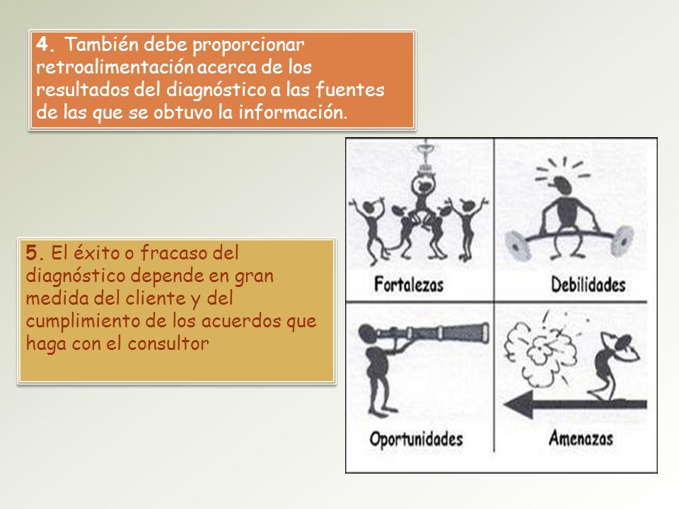 5. El éxito o fracaso del diagnóstico depende en gran medida del cliente y del cumplimiento de los acuerdos que haga con el consultor 4. También debe