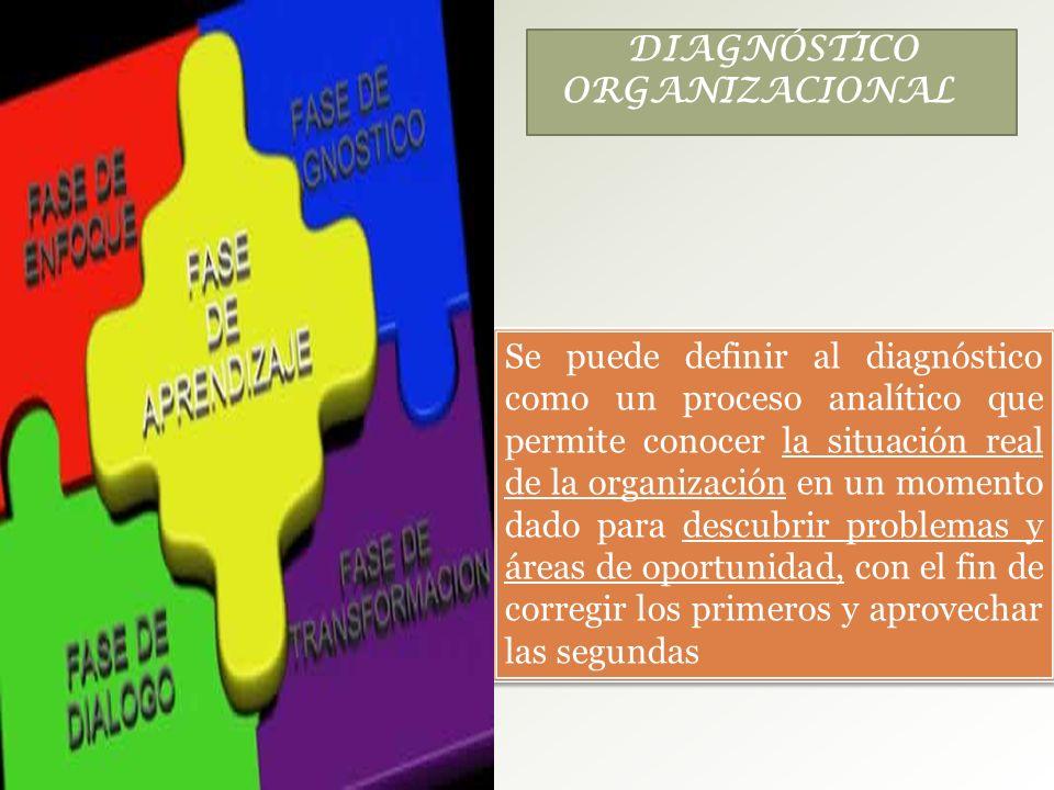 Se puede definir al diagnóstico como un proceso analítico que permite conocer la situación real de la organización en un momento dado para descubrir p