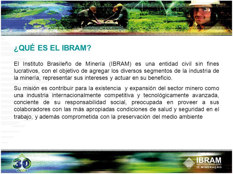 ¿QUÉ ES EL IBRAM? El Instituto Brasileño de Minería (IBRAM) es una entidad civil sin fines lucrativos, con el objetivo de agregar los diversos segment