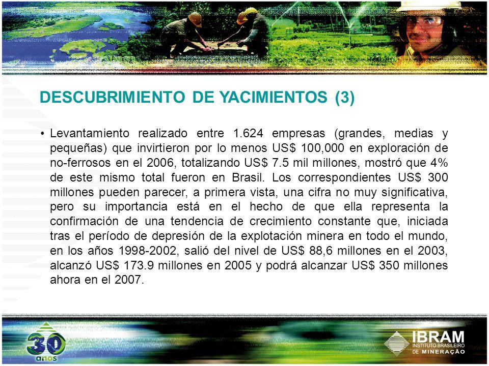 DESCUBRIMIENTO DE YACIMIENTOS (3) Levantamiento realizado entre 1.624 empresas (grandes, medias y pequeñas) que invirtieron por lo menos US$ 100,000 e