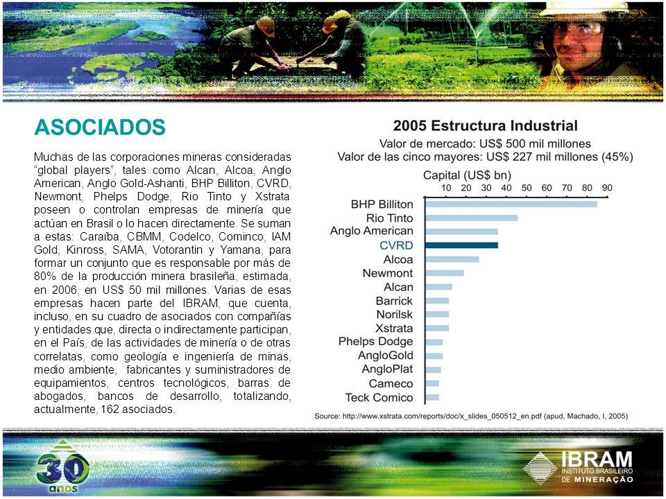 ASOCIADOS Muchas de las corporaciones mineras consideradas global players, tales como Alcan, Alcoa, Anglo American, Anglo Gold-Ashanti, BHP Billiton,