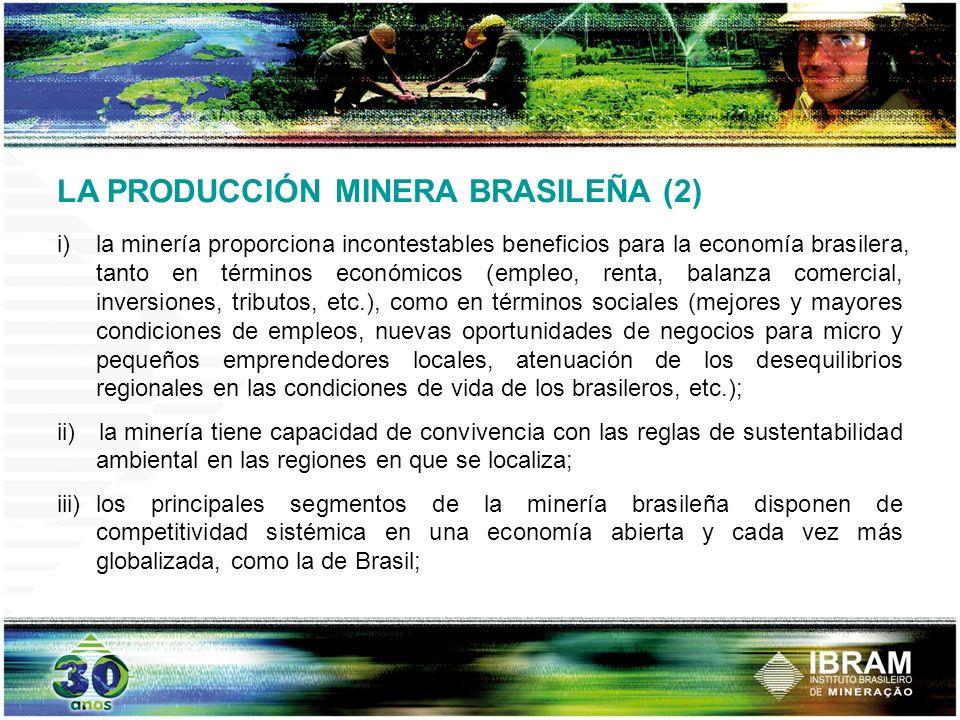 LA PRODUCCIÓN MINERA BRASILEÑA (3) iv) además de todo eso y tal vez lo más importante es que una de las mayores contribuciones de la minería para el desarrollo sustentable brasileño es la de ser el aro articulador de sectores-clave de la economía del País que tiene la capacidad de potenciar ciclos de expansión más intensos y amplios en lo que concierne a la generación de renta, de empleo, de tributos y de excedentes exportables.