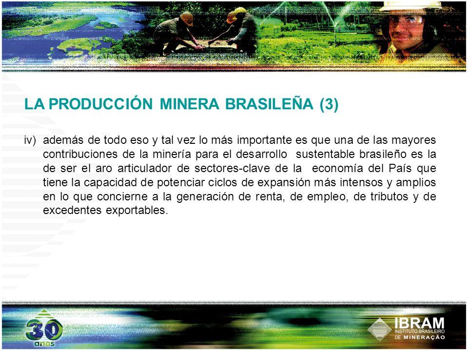 LA PRODUCCIÓN MINERA BRASILEÑA (3) iv) además de todo eso y tal vez lo más importante es que una de las mayores contribuciones de la minería para el d