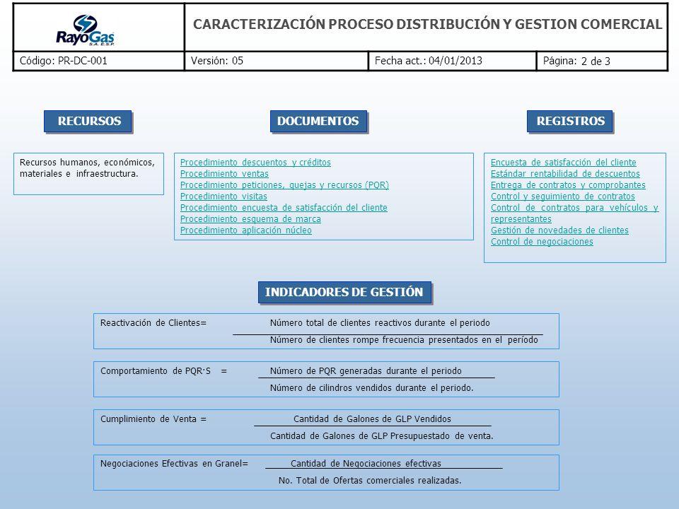 C ó digo: PR-DC-001Versi ó n: 05Fecha act.: 04/01/2013P á gina: CARACTERIZACIÓN PROCESO DISTRIBUCIÓN Y GESTION COMERCIAL CONTROL DE CAMBIOS: Se debe diligenciar este cuadro para llevar un historial de los cambios realizados en los documentos.