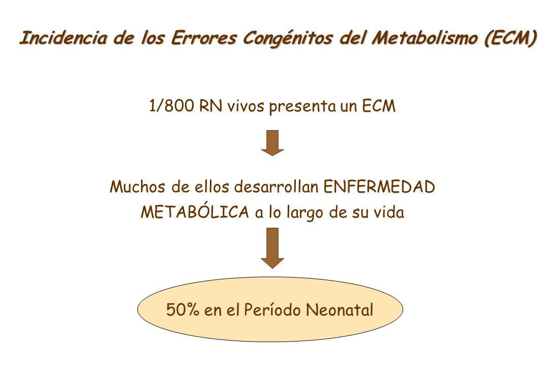 Incidencia de los Errores Congénitos del Metabolismo (ECM) 1/800 RN vivos presenta un ECM Muchos de ellos desarrollan ENFERMEDAD METABÓLICA a lo largo