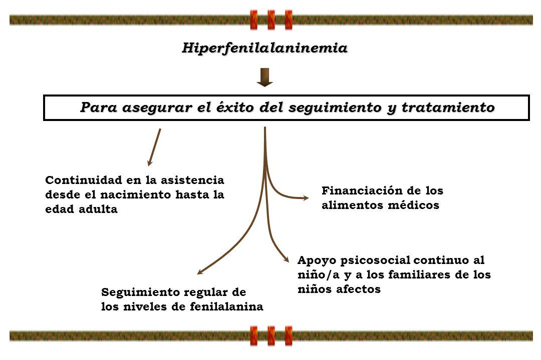 Continuidad en la asistencia desde el nacimiento hasta la edad adulta Hiperfenilalaninemia Seguimiento regular de los niveles de fenilalanina Financia