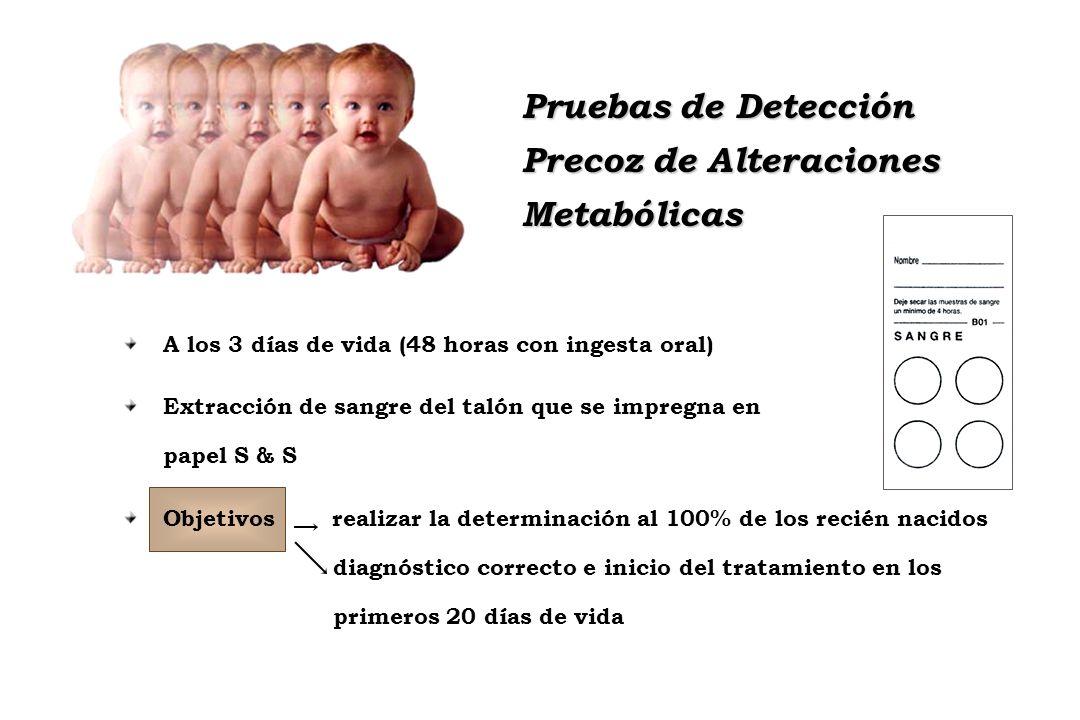 A los 3 días de vida (48 horas con ingesta oral) Extracción de sangre del talón que se impregna en papel S & S Objetivosrealizar la determinación al 1