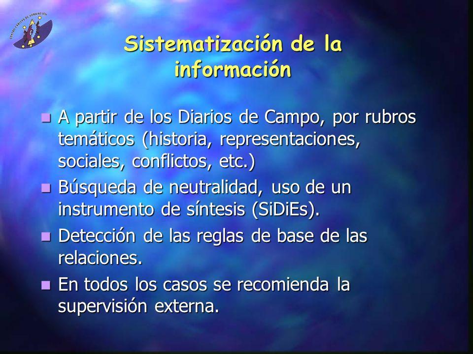 Sistematización de la información A partir de los Diarios de Campo, por rubros temáticos (historia, representaciones, sociales, conflictos, etc.) A pa