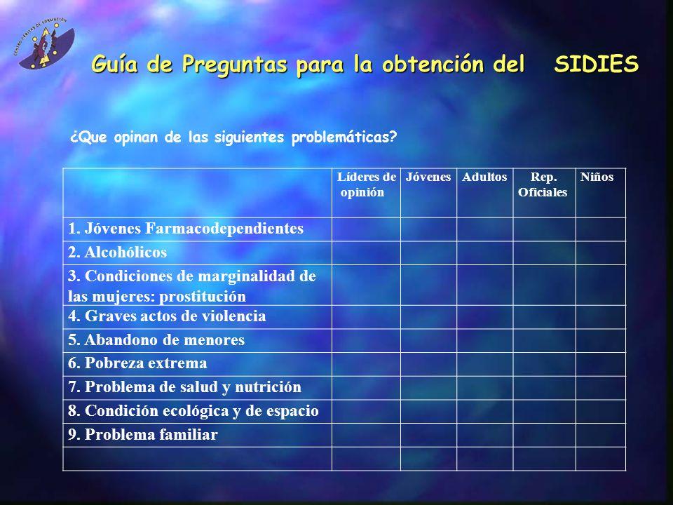 Guía de Preguntas para la obtención del SIDIES Líderes de opinión JóvenesAdultosRep. Oficiales Niños 1. Jóvenes Farmacodependientes 2. Alcohólicos 3.