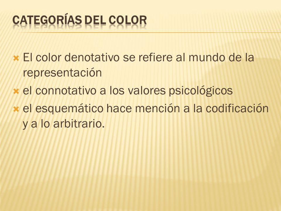 El color denotativo se refiere al mundo de la representación el connotativo a los valores psicológicos el esquemático hace mención a la codificación y a lo arbitrario.