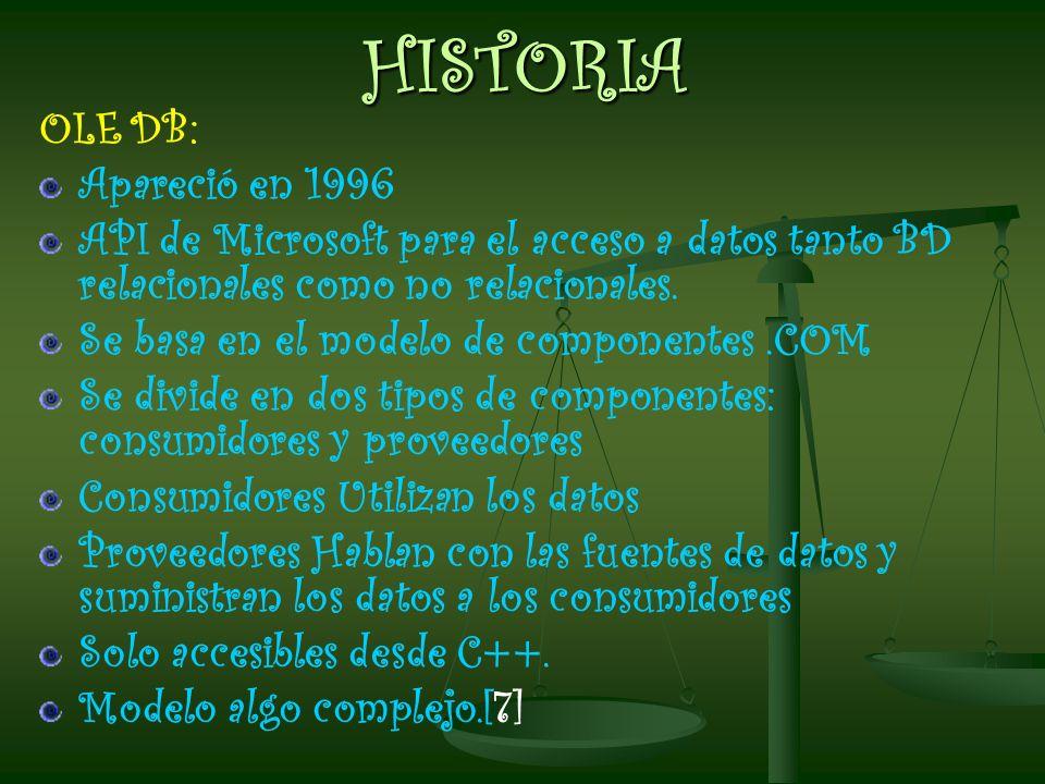 HISTORIA OLE DB: Apareció en 1996 API de Microsoft para el acceso a datos tanto BD relacionales como no relacionales. Se basa en el modelo de componen
