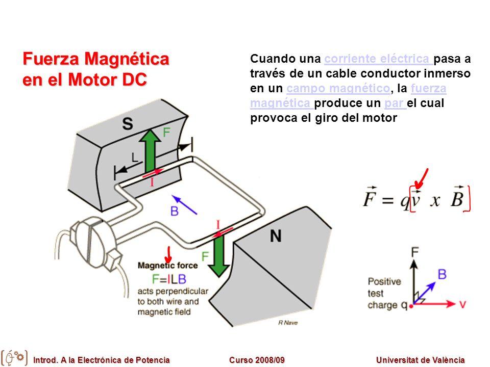 Introd. A la Electrónica de PotenciaCurso 2008/09Universitat de València Fuerza Magnética en el Motor DC Cuando una corriente eléctrica pasa a través