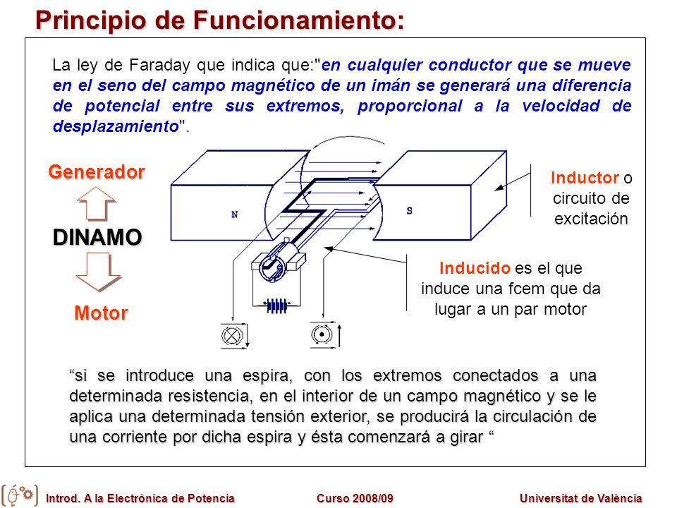 Introd. A la Electrónica de PotenciaCurso 2008/09Universitat de València Principio de Funcionamiento: si se introduce una espira, con los extremos con
