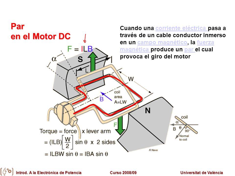 Introd. A la Electrónica de PotenciaCurso 2008/09Universitat de València Par en el Motor DC en el Motor DC Cuando una corriente eléctrica pasa a travé