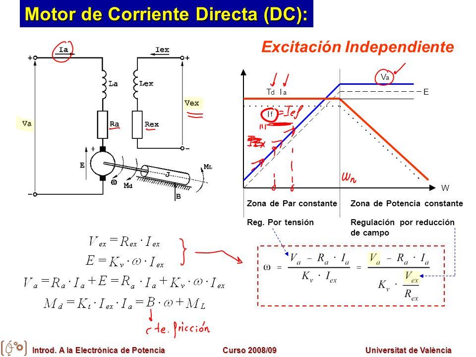 Introd. A la Electrónica de PotenciaCurso 2008/09Universitat de València Excitación Independiente E V a I a T d I f Zona de Par constante Reg. Por ten