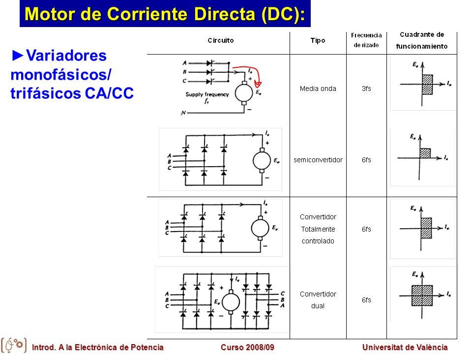 Introd. A la Electrónica de PotenciaCurso 2008/09Universitat de València Variadores monofásicos/ trifásicos CA/CC Motor de Corriente Directa (DC):
