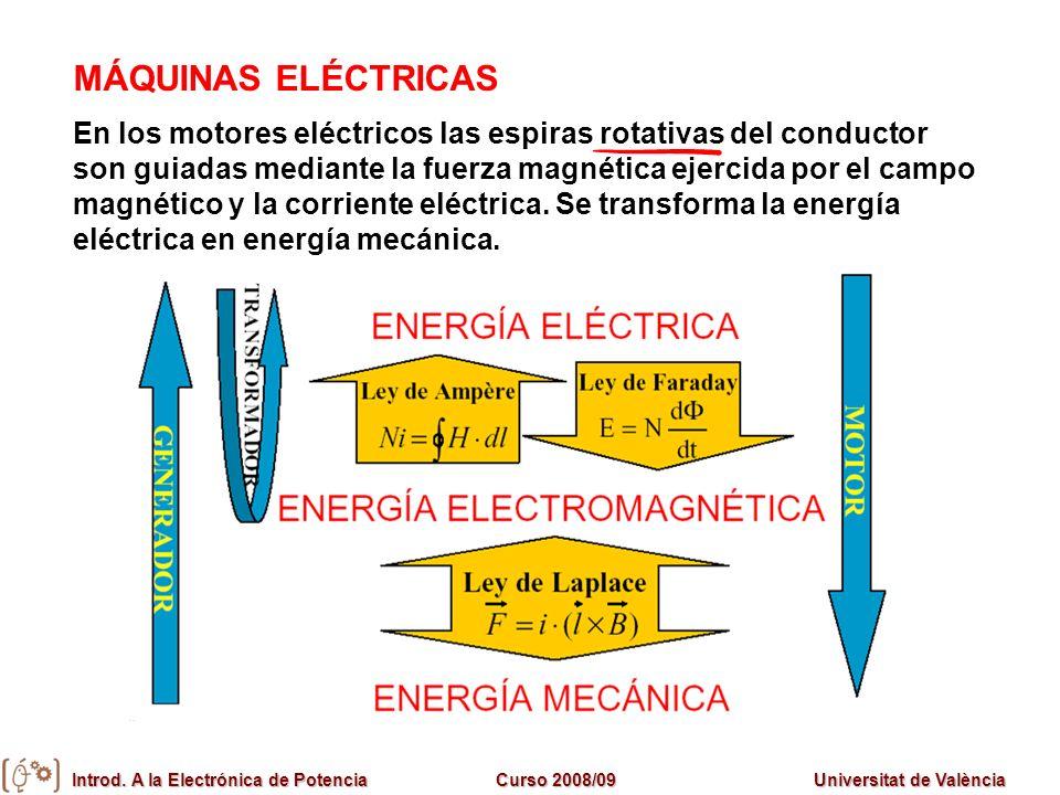 Introd. A la Electrónica de PotenciaCurso 2008/09Universitat de València MÁQUINAS ELÉCTRICAS En los motores eléctricos las espiras rotativas del condu