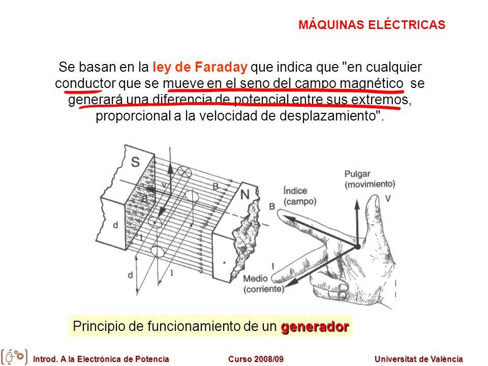Introd. A la Electrónica de PotenciaCurso 2008/09Universitat de València Se basan en la ley de Faraday que indica que