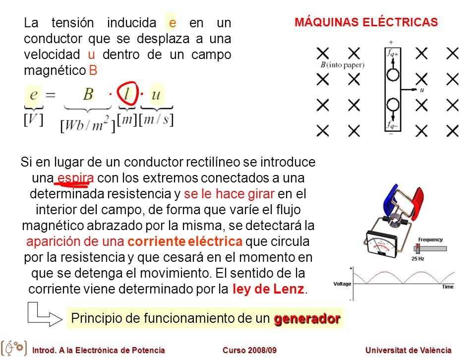 Introd. A la Electrónica de PotenciaCurso 2008/09Universitat de València Si en lugar de un conductor rectilíneo se introduce una espira con los extrem