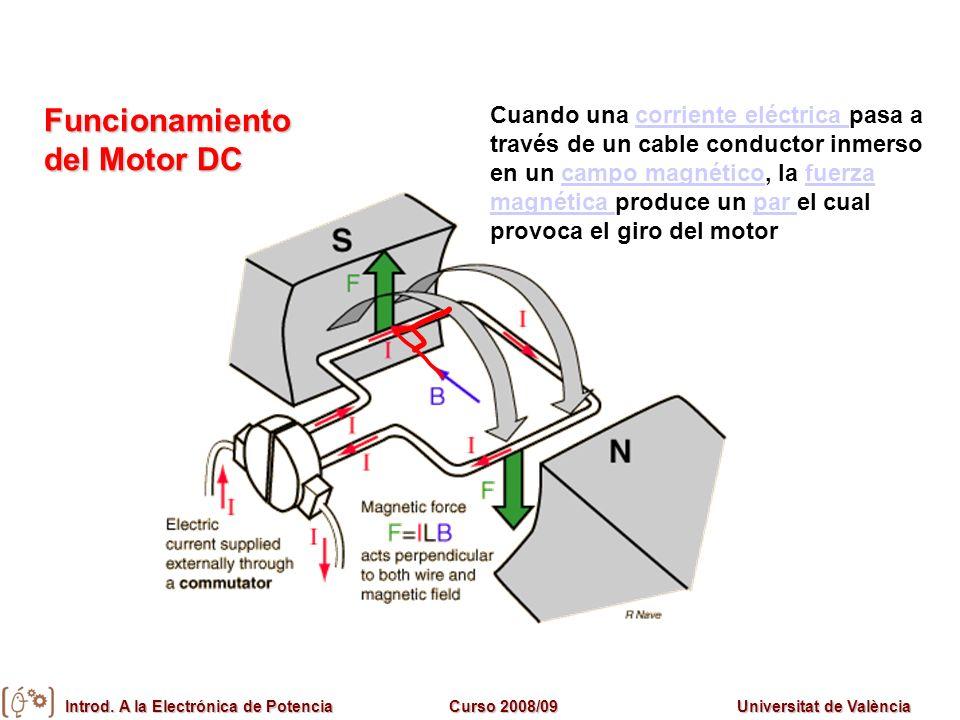 Introd. A la Electrónica de PotenciaCurso 2008/09Universitat de València Funcionamiento del Motor DC Cuando una corriente eléctrica pasa a través de u